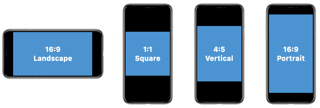 Phone Aspect Ratios Graphic